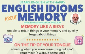 English Idioms about Memory and Mind