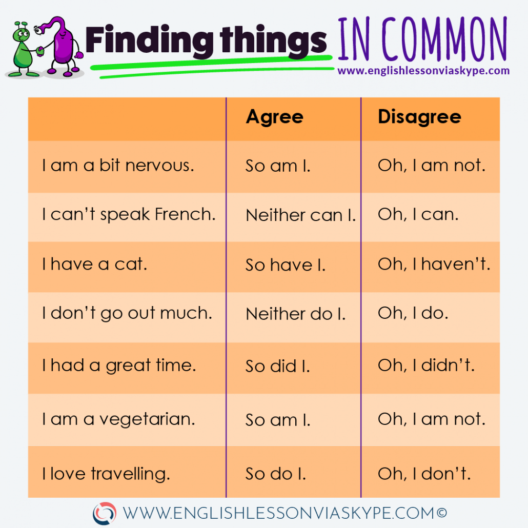 How to agree and disagree in English. Different ways to express your opinions in English. www.englishlessonviaskype.com #learnenglish #englishlessons #tienganh #EnglishTeacher #vocabulary #ingles #อังกฤษ #английский #aprenderingles #english #cursodeingles #учианглийский #vocabulário #dicasdeingles #learningenglish #ingilizce #englishgrammar #englishvocabulary #ielts #idiomas