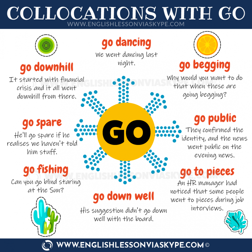 Collocations with GO. English expressions with GO with meanings and examples. Intermediate level English lessons. www.englishlessonviaskype.com #learnenglish #englishlessons #английский #angielski #nauka #ingles #Idiomas #idioms #English #englishteacher #ielts #toefl #vocabulary #ingilizce #inglese