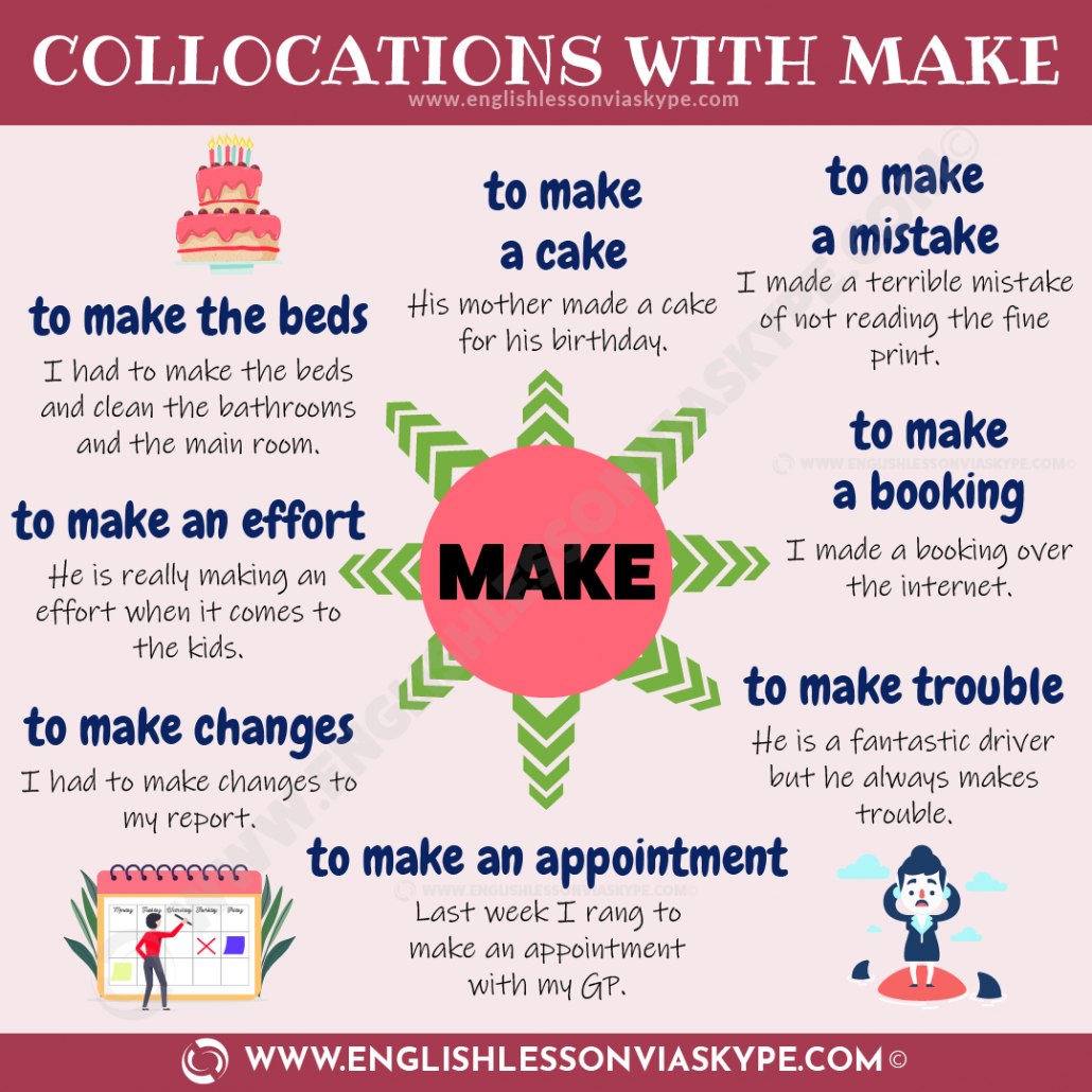 MAKE: Collocations with Make. Commonly confused verbs in English. www.englishlessonviaskype.com #learnenglish #englishlessons #englishteacher #vocabulary #hoctienganh #ingles #อังกฤษ #английский #英语 #영어