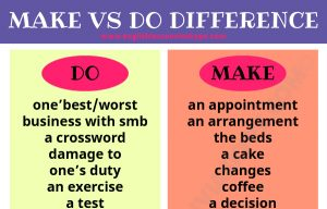When to use MAKE and DO in English?