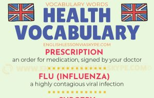 Talking about Health in English – Visit to the Doctor Vocabulary