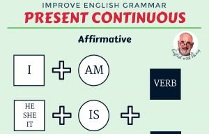 How to use the present continuous tense in English correctly. www.englishlessonviaskype.com #learnenglish #englishlessons #EnglishTeacher #vocabulary #ingles #английский #aprenderingles #english #cursodeingles #учианглийский #vocabulário #dicasdeingles #learningenglish #ingilizce #englishgrammar #englishvocabulary #ielts #idiomas
