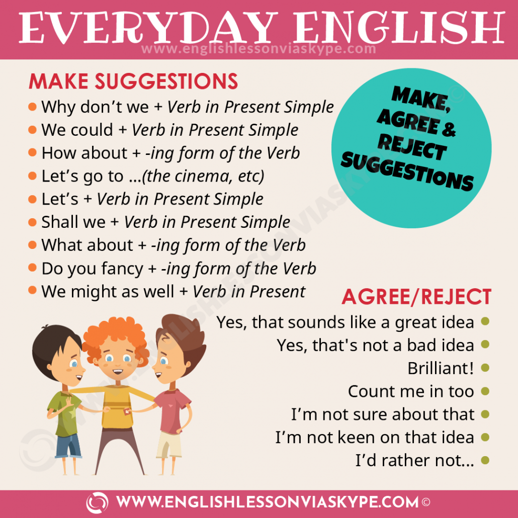 English vocabulary - How to make suggestions in English. Everyday English expressions. Improve English speaking skills. #learnenglish #englishlessons #englishteacher #ingles #aprenderingles