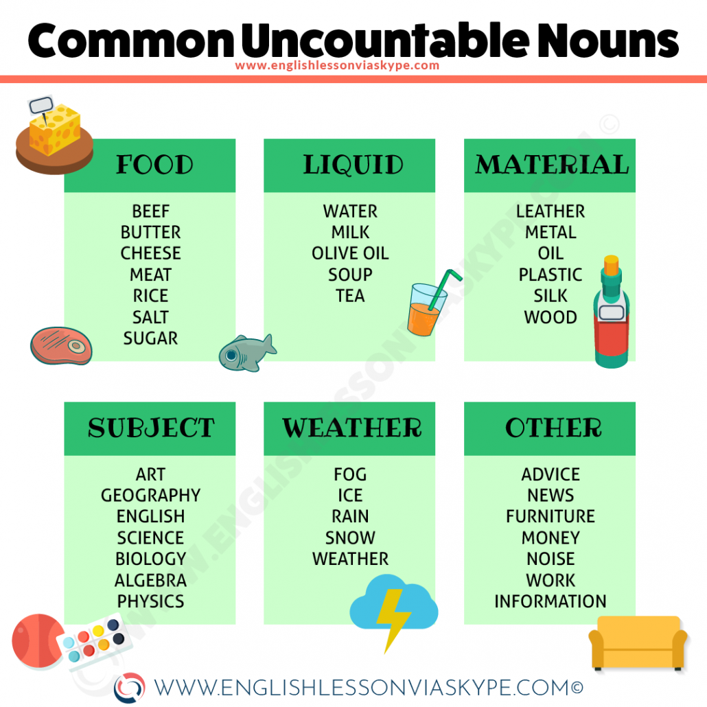 List of Uncountable and Plural Nouns in English. English Grammar Rules. #learnenglish #englishlessons #ingles #aprenderingles #englishgrammar