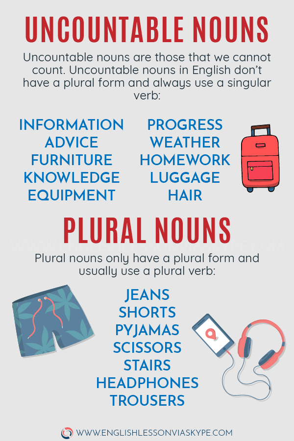 🔴 List of Uncountable and Plural Nouns in English. English Grammar Rules. #learnenglish #englishlessons #ingles #aprenderingles #englishgrammar