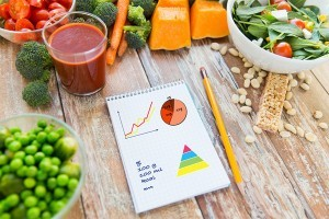 Healthy lifestyle IELTS vocabulary