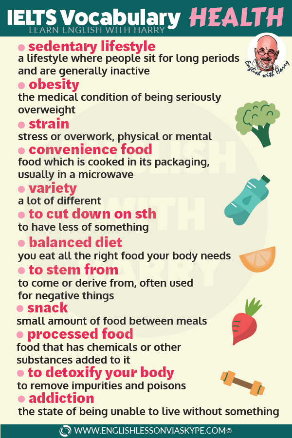 IELTS Vocabulary: Healthy Lifestyle IELTS vocabulary to help you achive a high score in your IELTS test. Vocabulary you need to know for IELTS #learnenglish #englishlessons #tienganh #EnglishTeacher #vocabulary #ingles #อังกฤษ #английский #aprenderingles #english #cursodeingles #учианглийский #vocabulário #dicasdeingles #learningenglish #ingilizce #englishgrammar #englishvocabulary #ielts #idiomas #ielts