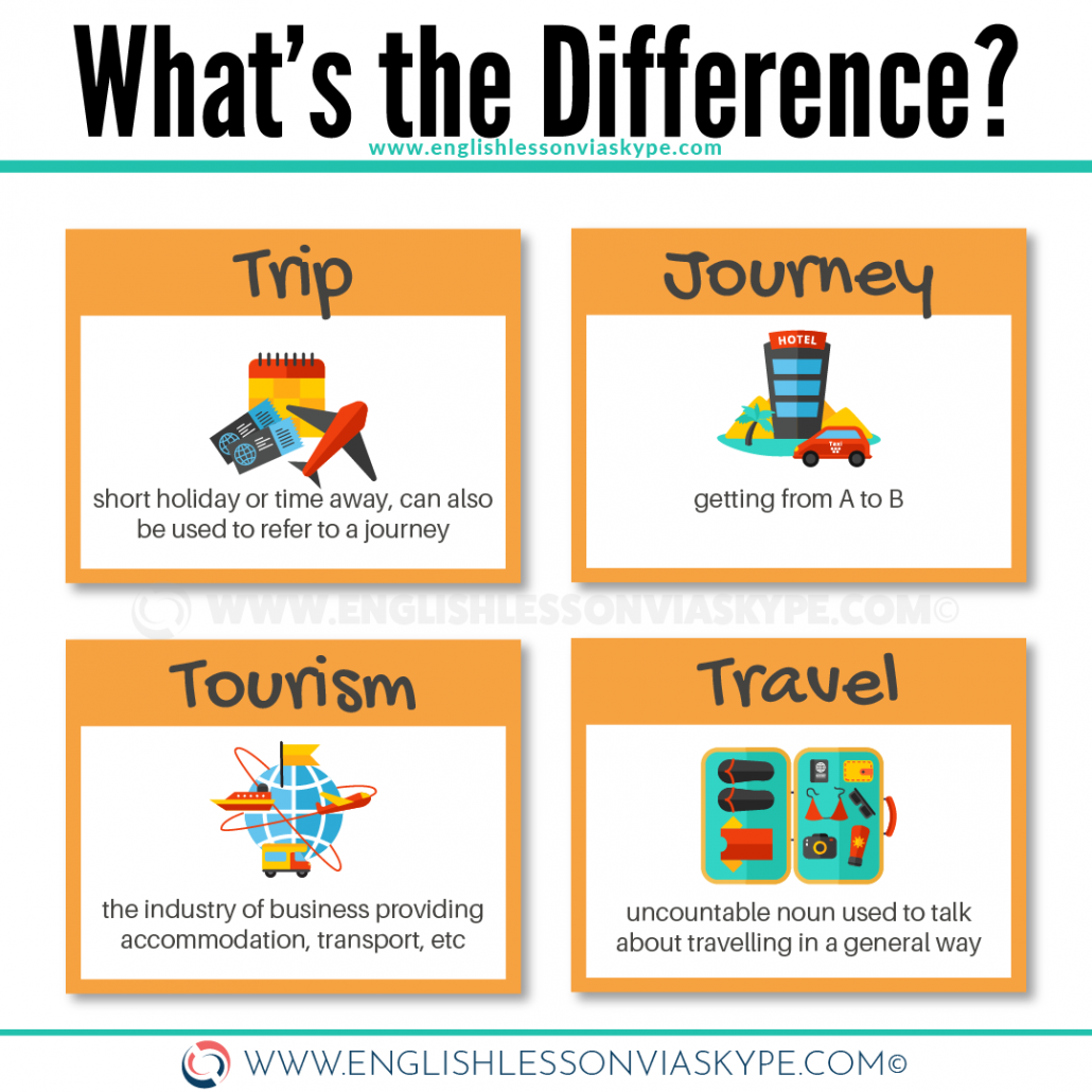 Difference between Trip, Journey, Travel and Tourism. Improve your English at www.englishlessonviaskype.com #learnenglish #englishlessons #tienganh #EnglishTeacher #vocabulary #ingles #อังกฤษ #английский #aprenderingles #english #cursodeingles #учианглийский #vocabulário #dicasdeingles #learningenglish #ingilizce #englishgrammar #englishvocabulary #ielts #idiomas