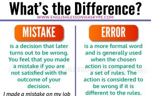 What is the Difference between ERROR and MISTAKE?