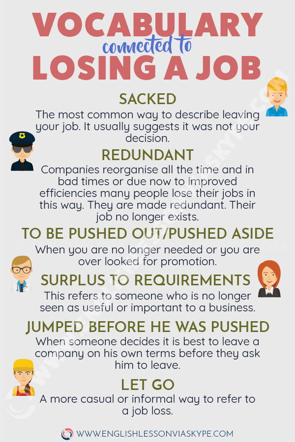 Advanced English vocabulary related to losing job. Advanced English learning.