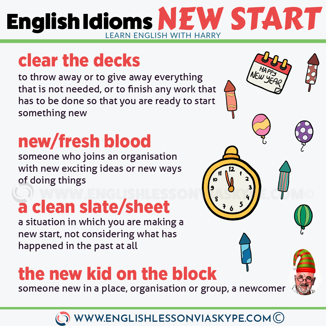 Useful English words and phrases to describe a new start. Intermediate level English vocabulary. Improve English skills. #learnenglish #englishlessons #hoctienganh #الإنجليزية #EnglishTeacher #vocabulary #ingles #อังกฤษ #английский #英语 #영어