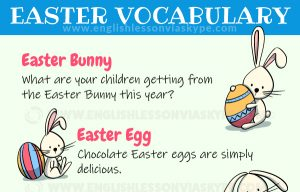 English Vocabulary about Easter