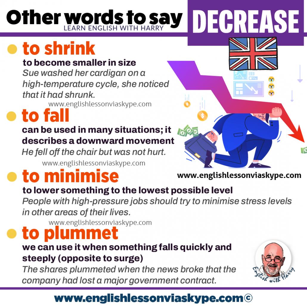 5 Other Words to Say Decrease in English. Improve English vocabulary. www.englishlessonviaskype.com #learnenglish #englishlessons #английский #angielski #nauka #ingles #Idiomas #idioms #English #englishteacher #ielts #toefl #vocabulary #ingilizce #inglese