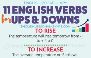 Other ways to say ups and downs in English. Other verbs to say increase and decrease