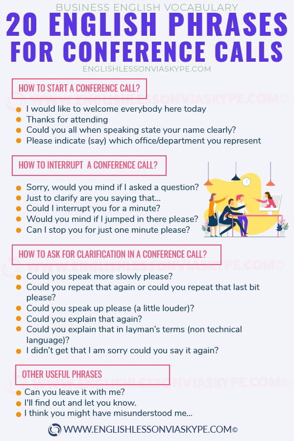 20 Business English Phrases for Conference Calls. Conference Call English Vocabulary. www.englishlessonviaskype.com #learnenglish #englishlessons #tienganh #EnglishTeacher #vocabulary #ingles #อังกฤษ #английский #aprenderingles #english #cursodeingles #учианглийский #vocabulário #dicasdeingles #learningenglish #ingilizce #englishgrammar #englishvocabulary #ielts #idiomas