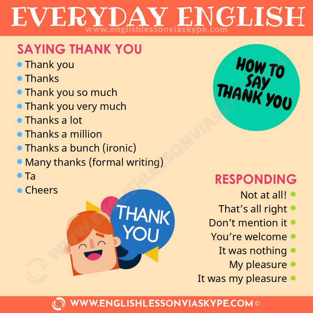 How to say Thank you in English. Different ways of saying thank you in English. Everyday English expressions. #learnenglish #englishlessons #englishteacher #vocabulary #hoctienganh #ingles #อังกฤษ #английский #英语 #영어