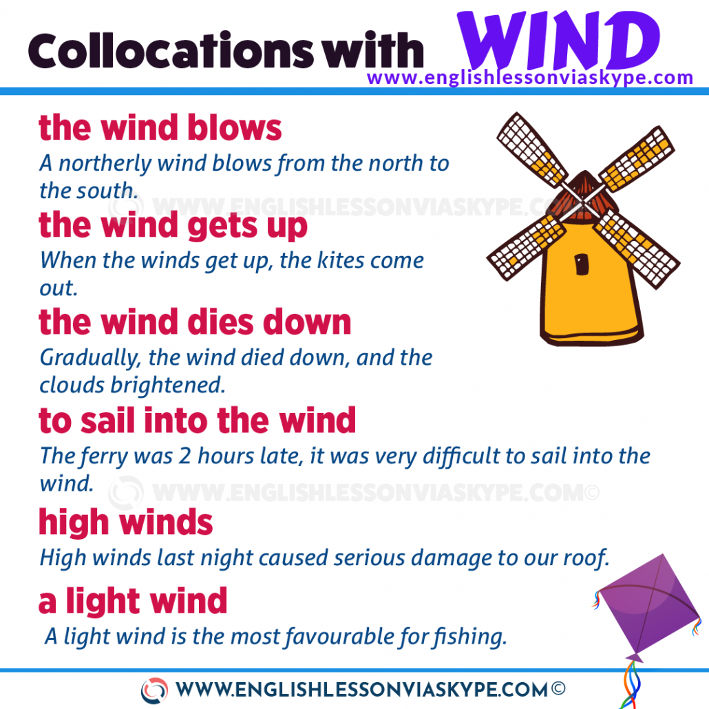 15 Collocations with Wind. WInd dies down. Wind gets up. Strong wind. Light wind. High winds. www.englishlessonviaskype.com #learnenglish #englishlessons #английский #angielski #nauka #ingles #Idiomas #idioms #English #englishteacher #ielts #toefl #vocabulary #ingilizce #inglese