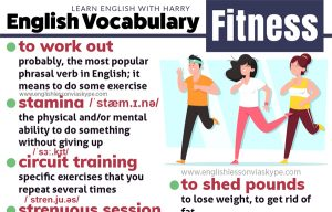 English fitness vocabulary. Improve English vocabulary. Advanced English learning. Study advanced English. Improve your speaking and writing skills. Online English lessons over Zoom and Skype at www.englishlessonviaskype.com #learnenglish #englishlessons #EnglishTeacher #vocabulary