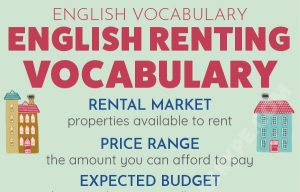 English Vocabulary for Renting an Apartment