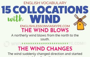 Expressions and Idioms with Wind. To wind someone up. A straw in the wind. www.englishlessonviaskype.com #learnenglish #englishlessons #английский #angielski #nauka #ingles #Idiomas #idioms #English #englishteacher #ielts #toefl #vocabulary #ingilizce #inglese