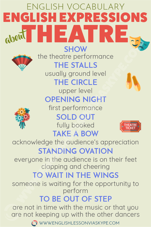 English Expressions connected with a night at the Theatre. Visit to the Theatre English intermediate vocabulary. #vocabulary #learnenglish #englishlessons #englishteacher #ingles #aprenderingles #words