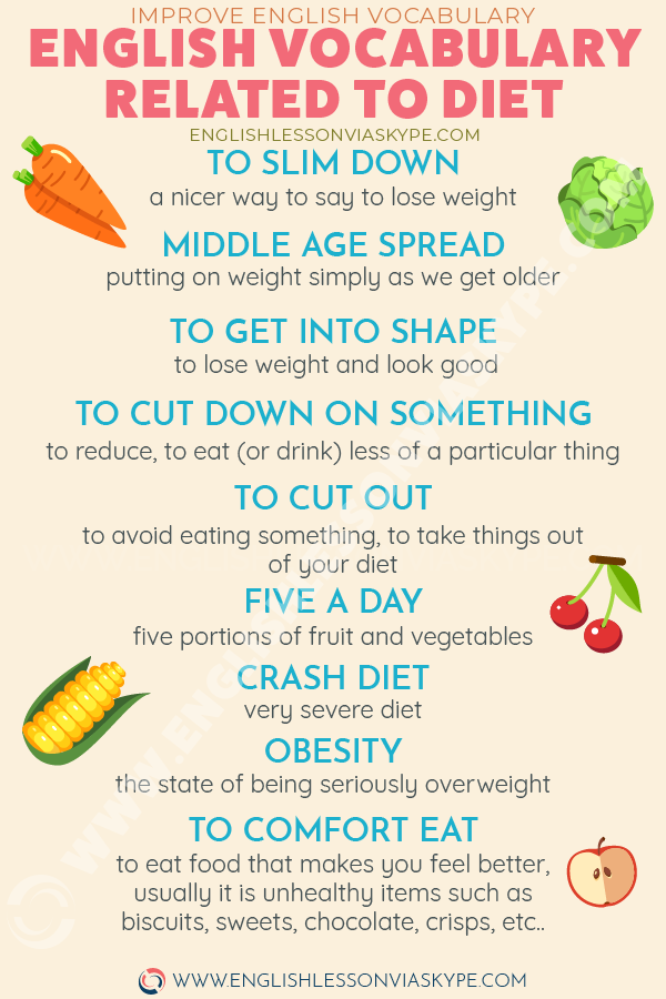 English Words and Phrases connected with Healthy Eating #learnenglish #ingles #idioms #vocabulary #aprenderingles #englishlanguage