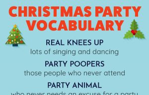 English Words and Phrases connected with the Christmas