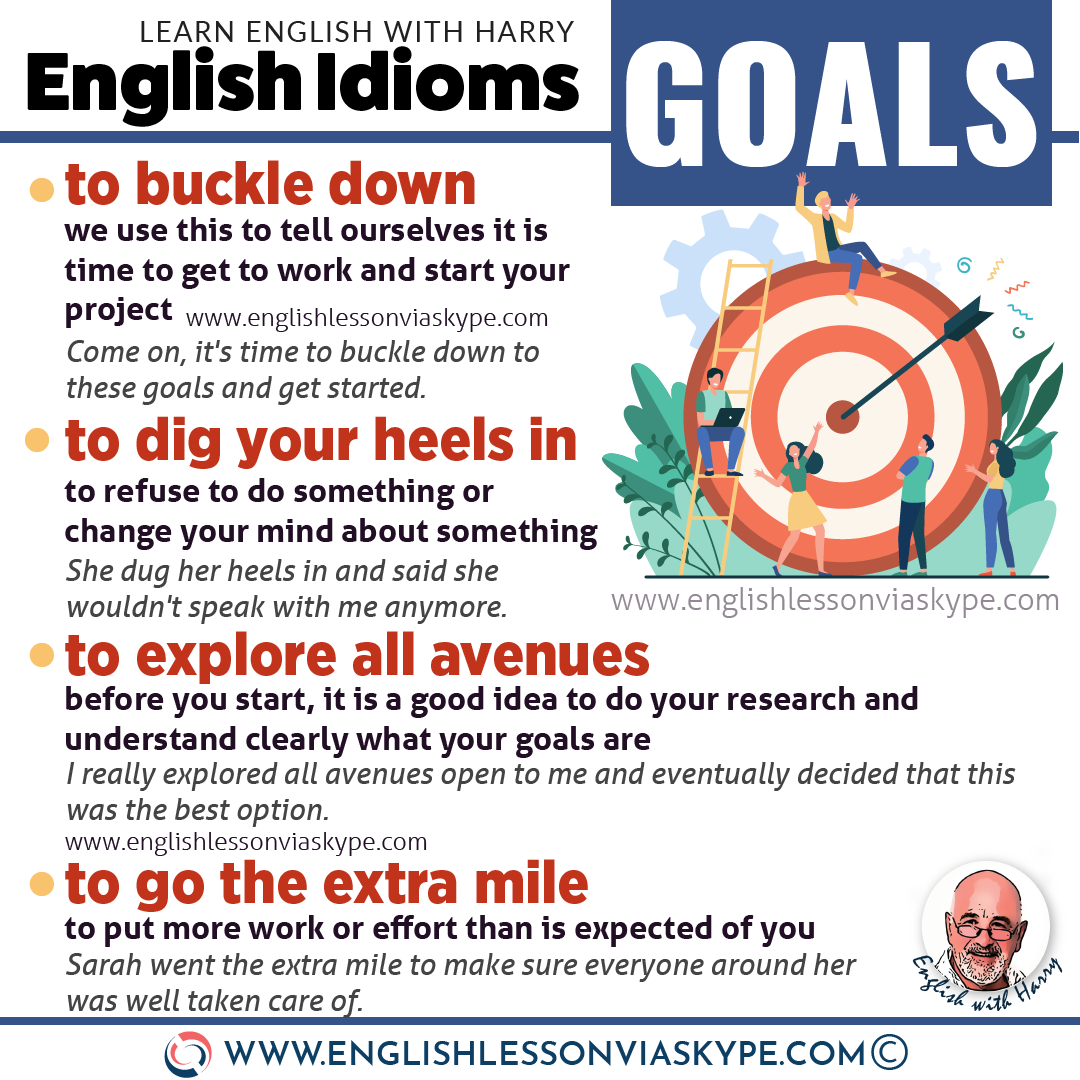 10 English Idioms related to Goals. Get you teeth into something. At all costs. Dig your heels in. www.englishlessonviaskype.com #learnenglish #englishlessons #английский #angielski #nauka #ingles #Idiomas #idioms #English #englishteacher #ielts #toefl #vocabulary #ingilizce #inglese