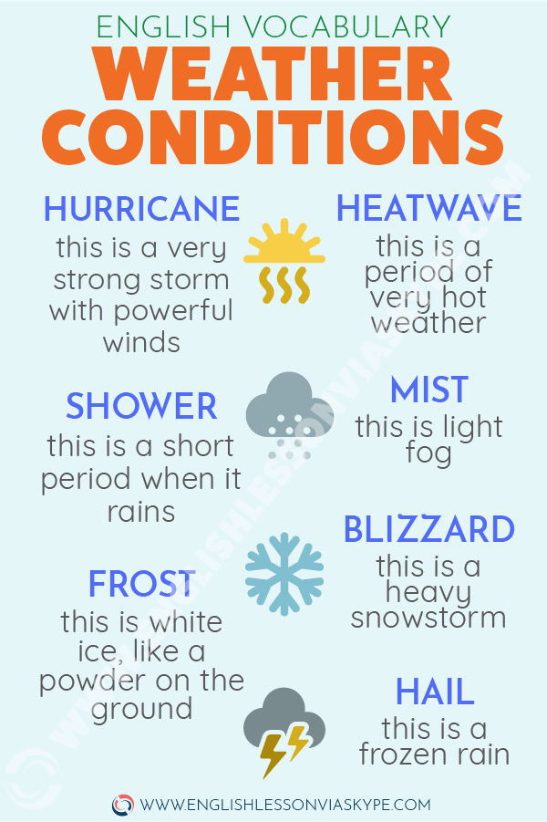 English idioms connected with weather. Weather conditions in English. Advanced English learning.