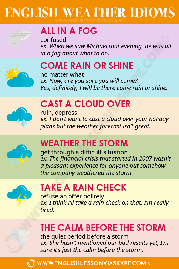10 English idioms related to weather. From intermediate to advanced English www.englishlessonviaskype.com #learnenglish #englishlessons #EnglishTeacher #vocabulary #ingles #английский #aprenderingles #english #cursodeingles #учианглийский #vocabulário #dicasdeingles #learningenglish #ingilizce #englishgrammar #englishvocabulary #ielts #idiomas
