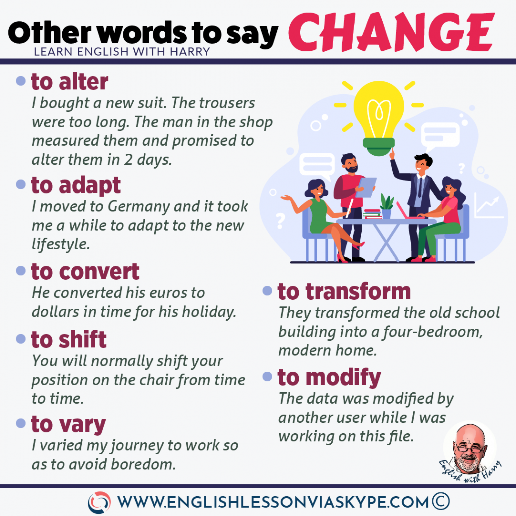 English vocabulary. Other Words for Change. How to talk about changes in English. Intermediate level English vocabulary. #learnenglish #englishlessons #englishteacher #ingles #hoctienganh #อังกฤษ #английский #英语 #영어