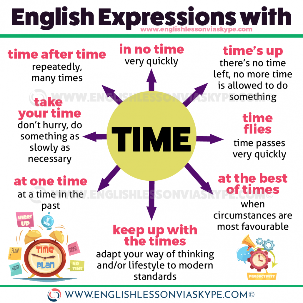 13 English Expressions with Time. In the nick of time. Time's up. Difference between on time and in time. www.englishlessonviaskype.com #learnenglish #studyenglish #englishlanguage #ingles #studyenglish #vocabulary #idioms #idiomas