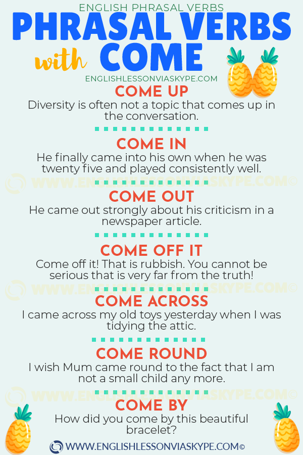 English Phrasal Verbs with Come. Phrasal verbs English. Easy Way to improve English speaking skills. #learnenglish #englishlessons #englishteacher #ingles #aprenderingles #englishlanguage