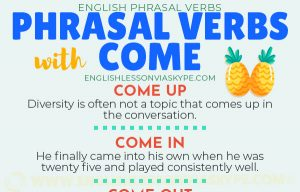 How to use Phrasal Verbs with COME