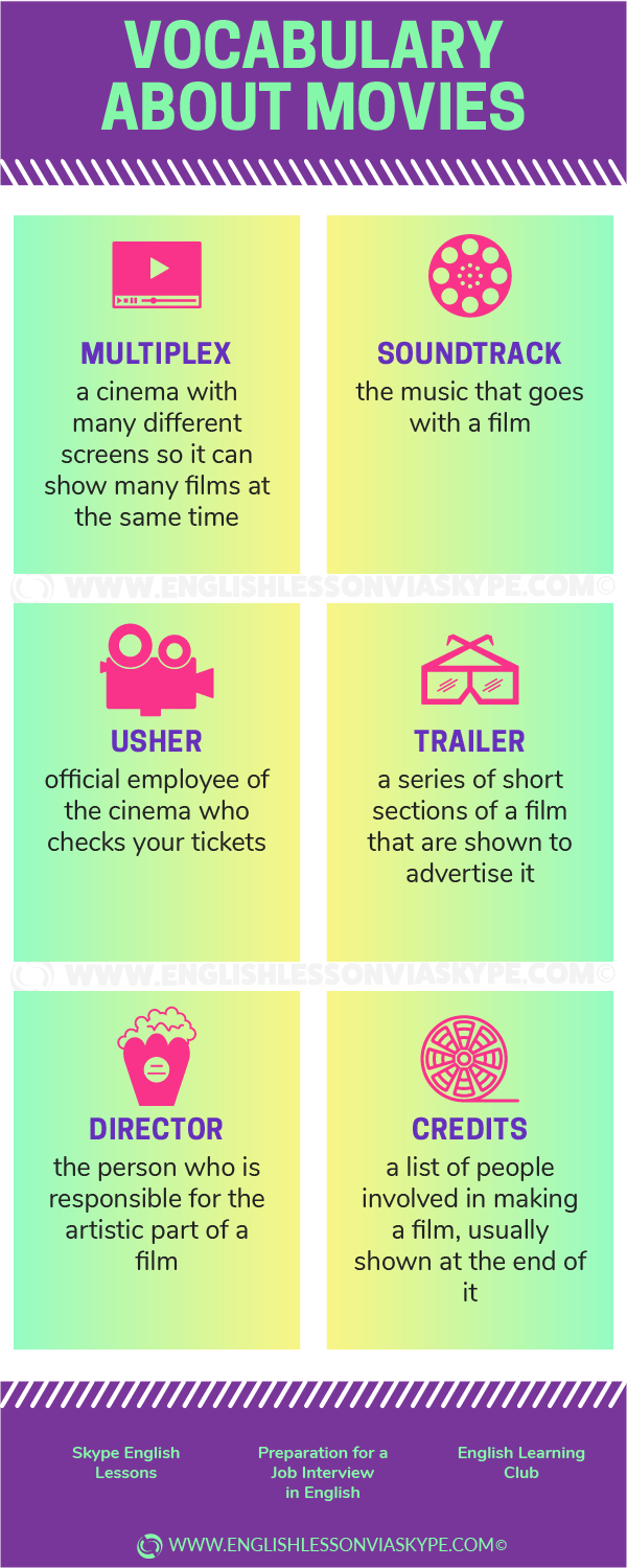 English Vocabulary about Movies and going to the cinema. Improve English vocabulary www.englishlessonviaskype.com #learnenglish #englishlessons #tienganh #EnglishTeacher #vocabulary #ingles #อังกฤษ #английский #aprenderingles #english #cursodeingles #учианглийский #vocabulário #dicasdeingles #learningenglish #ingilizce #englishgrammar #englishvocabulary #ielts #idiomas