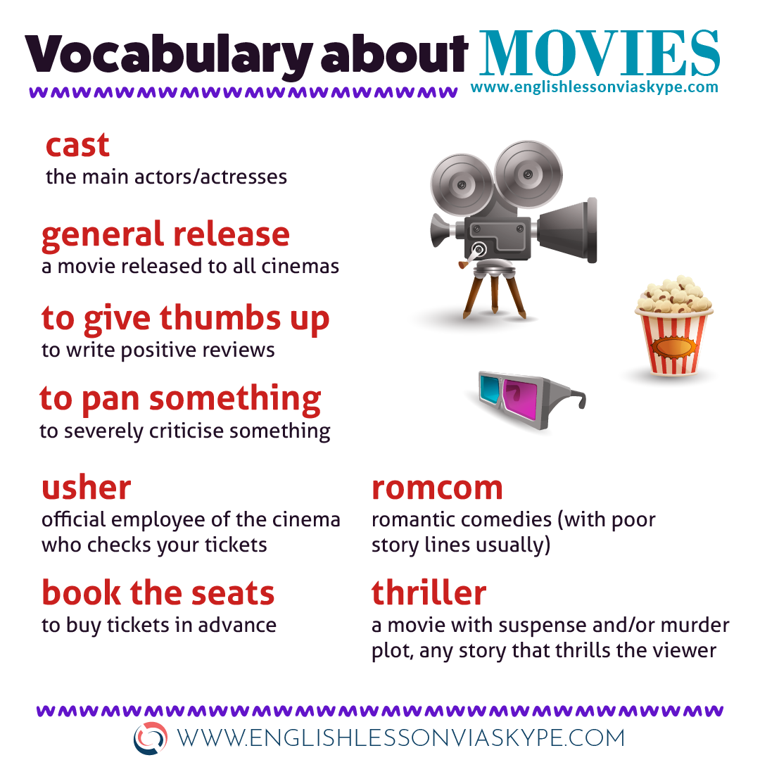 English Vocabulary Related To Movies English Lesson Via Skype