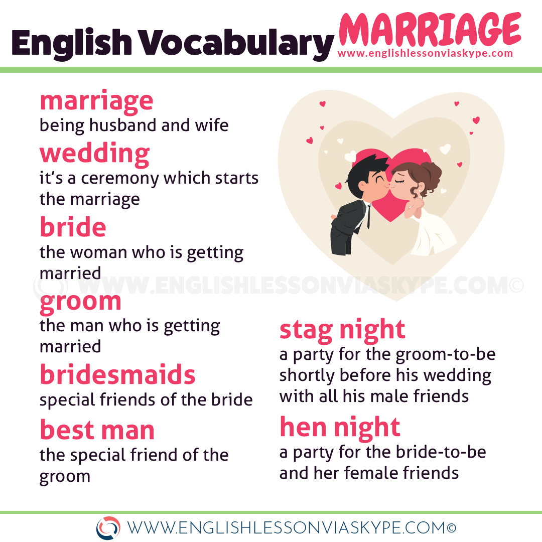 English vocabulary related to marriage and wedding. Interactive English quiz. Learn English with Harry at www.englishlessonviaskype.com #learnenglish #englishlessons #tienganh #EnglishTeacher #vocabulary #ingles #อังกฤษ #английский #aprenderingles #english #cursodeingles #учианглийский
