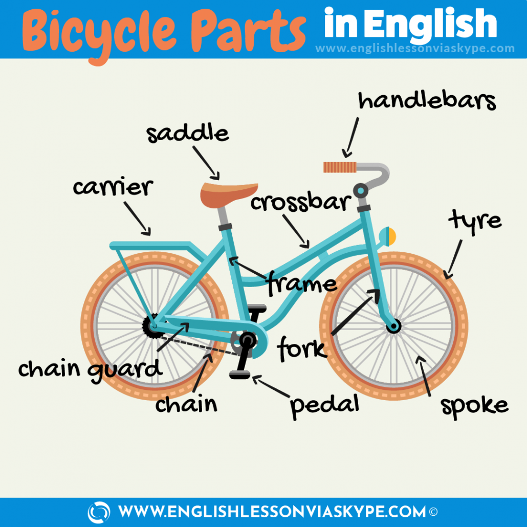English Vocabulary For Cycling Parts Of A Bicycle Vocabulary In