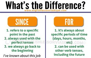 English Grammar. The difference between Since and For. Learn to use since and for correctly. From intermediate to advanced English with www.englishlessonviaskype.com #learnenglish #englishlessons #EnglishTeacher #vocabulary #ingles #английский #aprenderingles #english #cursodeingles #учианглийский #vocabulário #dicasdeingles #learningenglish #ingilizce #englishgrammar #englishvocabulary #ielts #idiomas