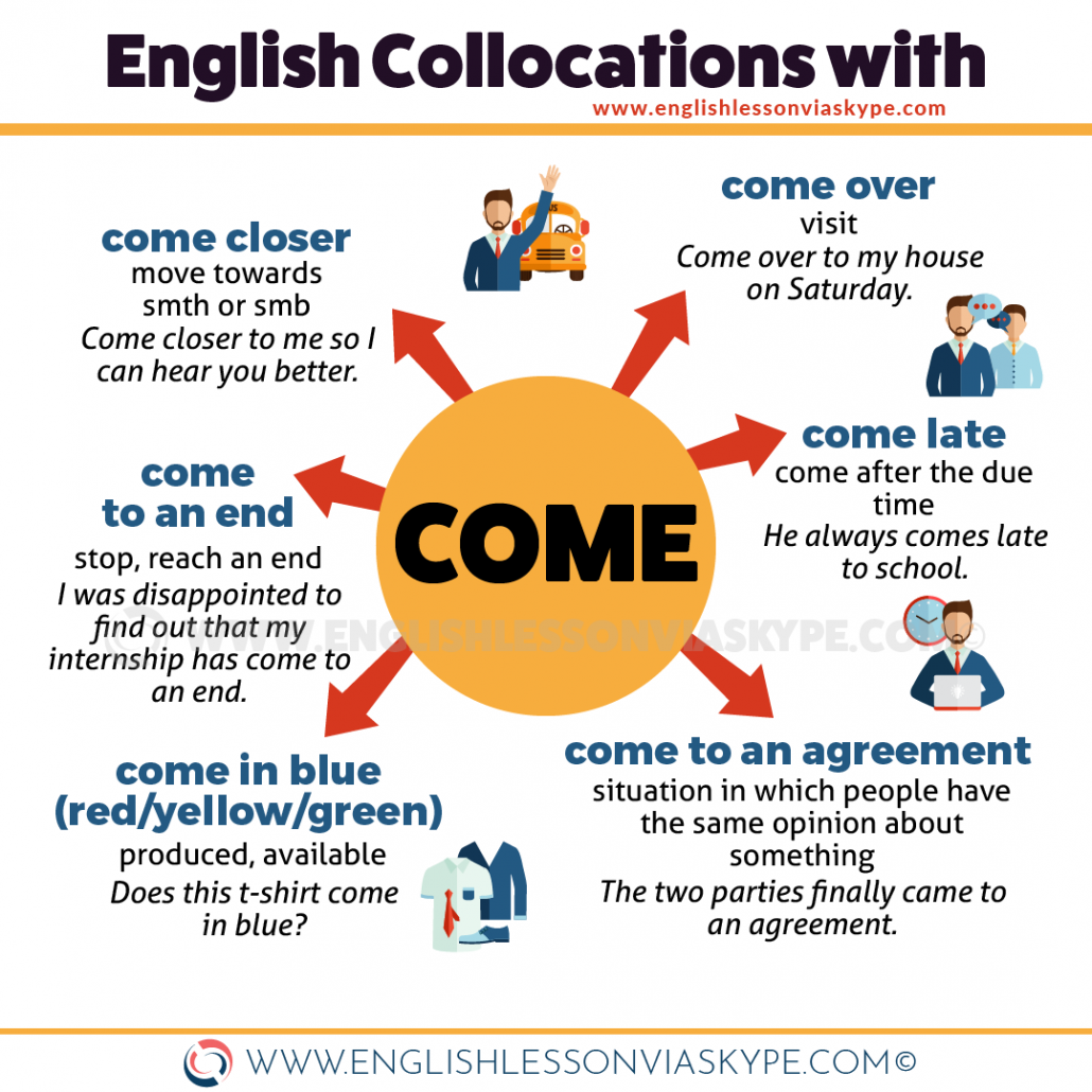 COME: Useful collocations with Come. with meanings and examples. www.englishlessonviaskype.com #learnenglish #englishlessons #английский #angielski #nauka #ingles #Idiomas #idioms #English #englishteacher #ielts #toefl #vocabulary #ingilizce #inglese