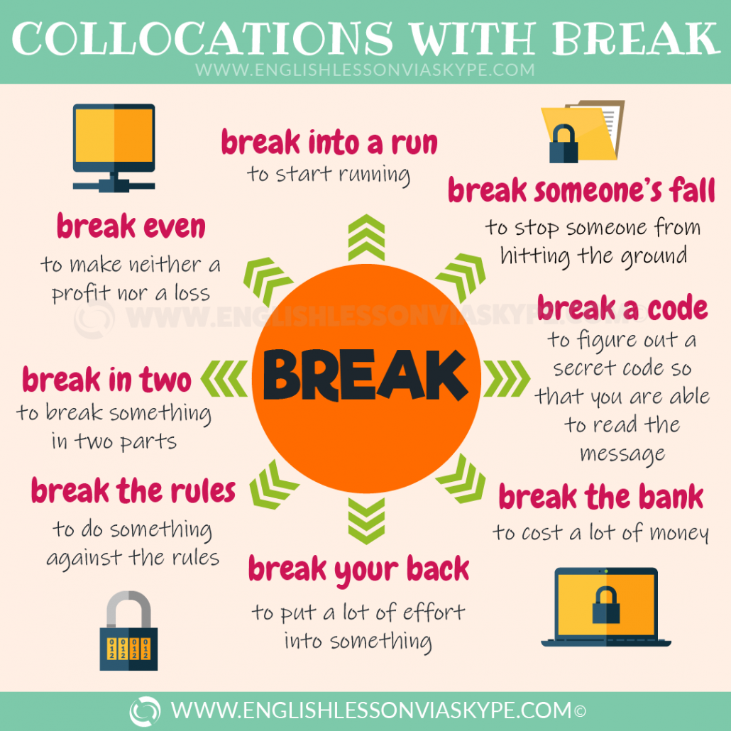 20 English Collocations with Break. Break into a run, break even, break the silence meaning www.englishlessonviaskype.com #learnenglish #englishlessons #tienganh #EnglishTeacher #vocabulary #ingles #อังกฤษ #английский #aprenderingles #english #cursodeingles #учианглийский #vocabulário #dicasdeingles #learningenglish #ingilizce #englishgrammar #englishvocabulary #ielts #idiomas