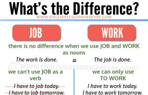 Difference between Job and Work