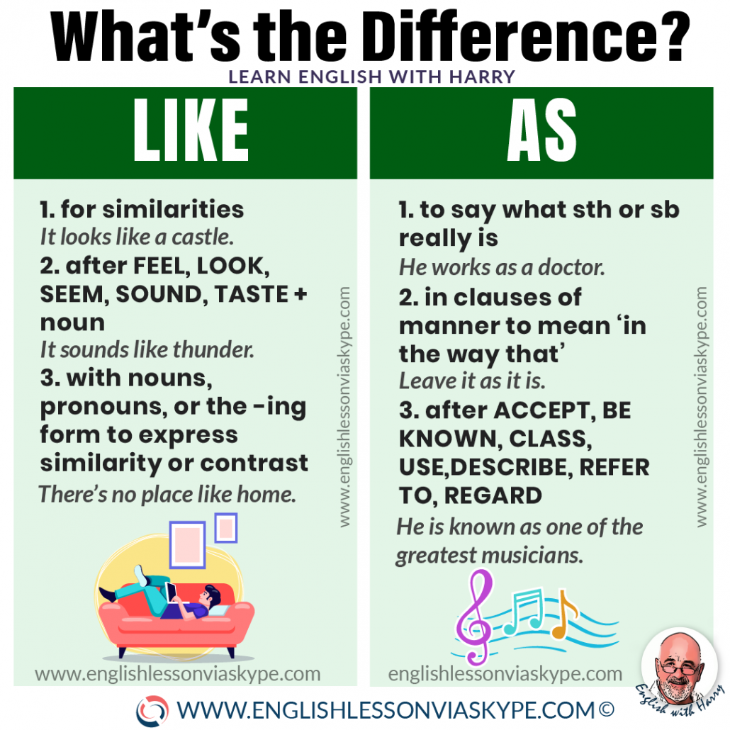 AS vs LIKE. Difference between Like and As. Learn English with Harry at www.englishlessonviaskype.com #learnenglish #englishlessons #tienganh #EnglishTeacher #vocabulary #ingles #อังกฤษ #английский #aprenderingles #english #cursodeingles #учианглийский #vocabulário #dicasdeingles #learningenglish #ingilizce #englishgrammar #englishvocabulary #ielts #idiomas
