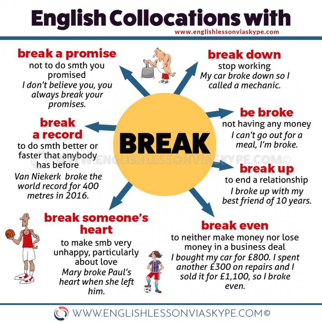 20 English Collocations with Break. Break into a run, break even, break the silence meaning www.englishlessonviaskype.com #learnenglish #englishlessons #tienganh #EnglishTeacher #vocabulary #ingles #อังกฤษ #английский #aprenderingles #english #cursodeingles #учианглийский #vocabulário #dicasdeingles #learningenglish #ingilizce #englishgrammar #englishvocabulary #ielts #idiomas