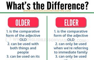Difference between Older and Elder