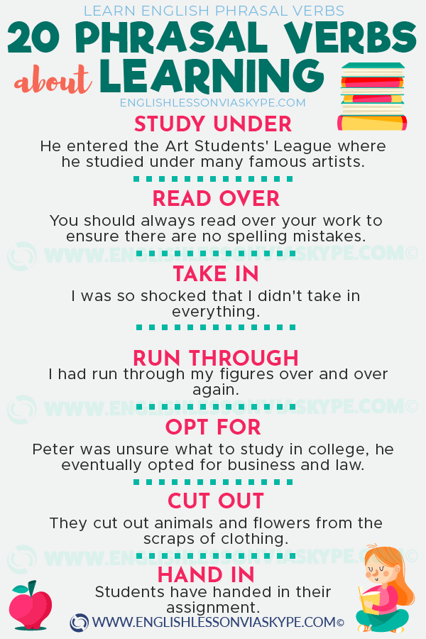 20 Phrasal Verbs related to Education. Learn to speak about education in English. fall behind, catch up, study under, drop out meaning www.englishlessonviaskype.com #learnenglish #englishlessons #tienganh #EnglishTeacher #vocabulary #ingles #อังกฤษ #английский #aprenderingles #english #cursodeingles #учианглийский #vocabulário #dicasdeingles #learningenglish #ingilizce #englishgrammar #englishvocabulary #ielts #idiomas
