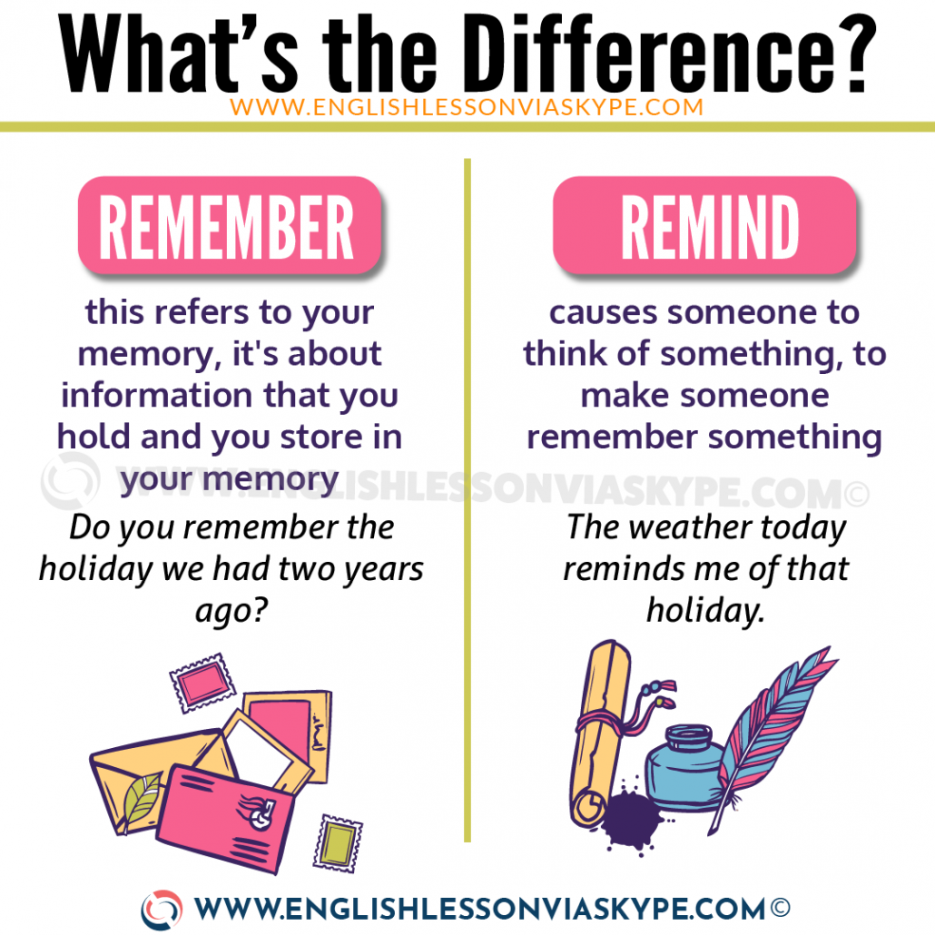 Difference between Remind and Remember. How to use remind and remember. www.englishlessonviaskype.com #learnenglish #englishlessons #tienganh #EnglishTeacher #vocabulary #ingles #อังกฤษ #английский #aprenderingles #english #cursodeingles #учианглийский #vocabulário #dicasdeingles #learningenglish #ingilizce #englishgrammar #englishvocabulary #ielts #idiomas