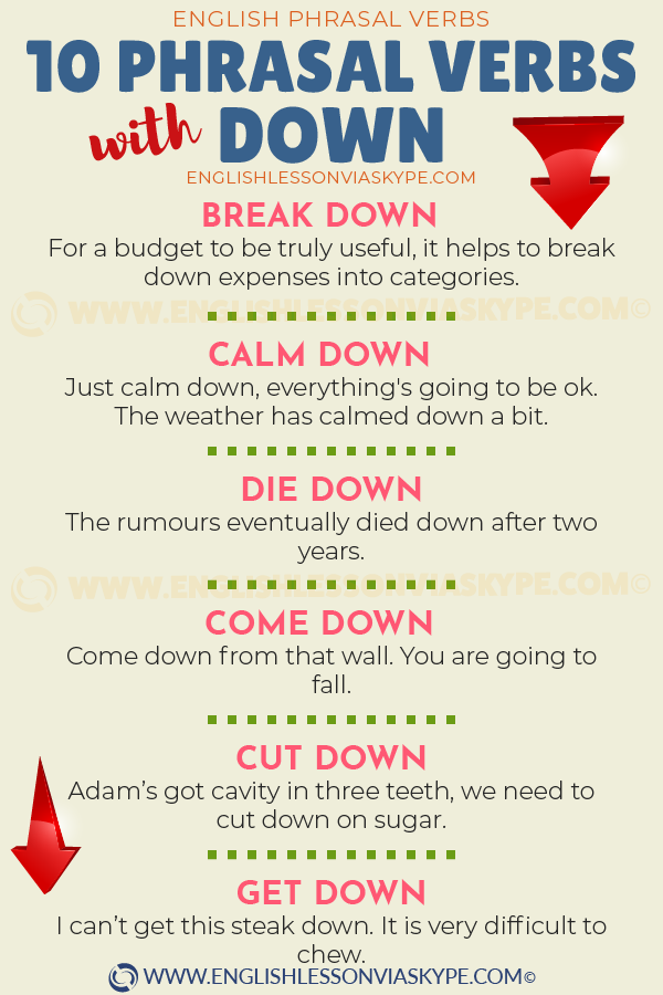 10 Phrasal Verbs with DOWN. Improve English vocabulary. Learn English with Harry at www.englishlessonviaskype.com #learnenglish #englishlessons #tienganh #EnglishTeacher #vocabulary #ingles #อังกฤษ #английский #aprenderingles #english #cursodeingles #учианглийский #vocabulário #dicasdeingles #learningenglish #ingilizce #englishgrammar #englishvocabulary #ielts #idiomas