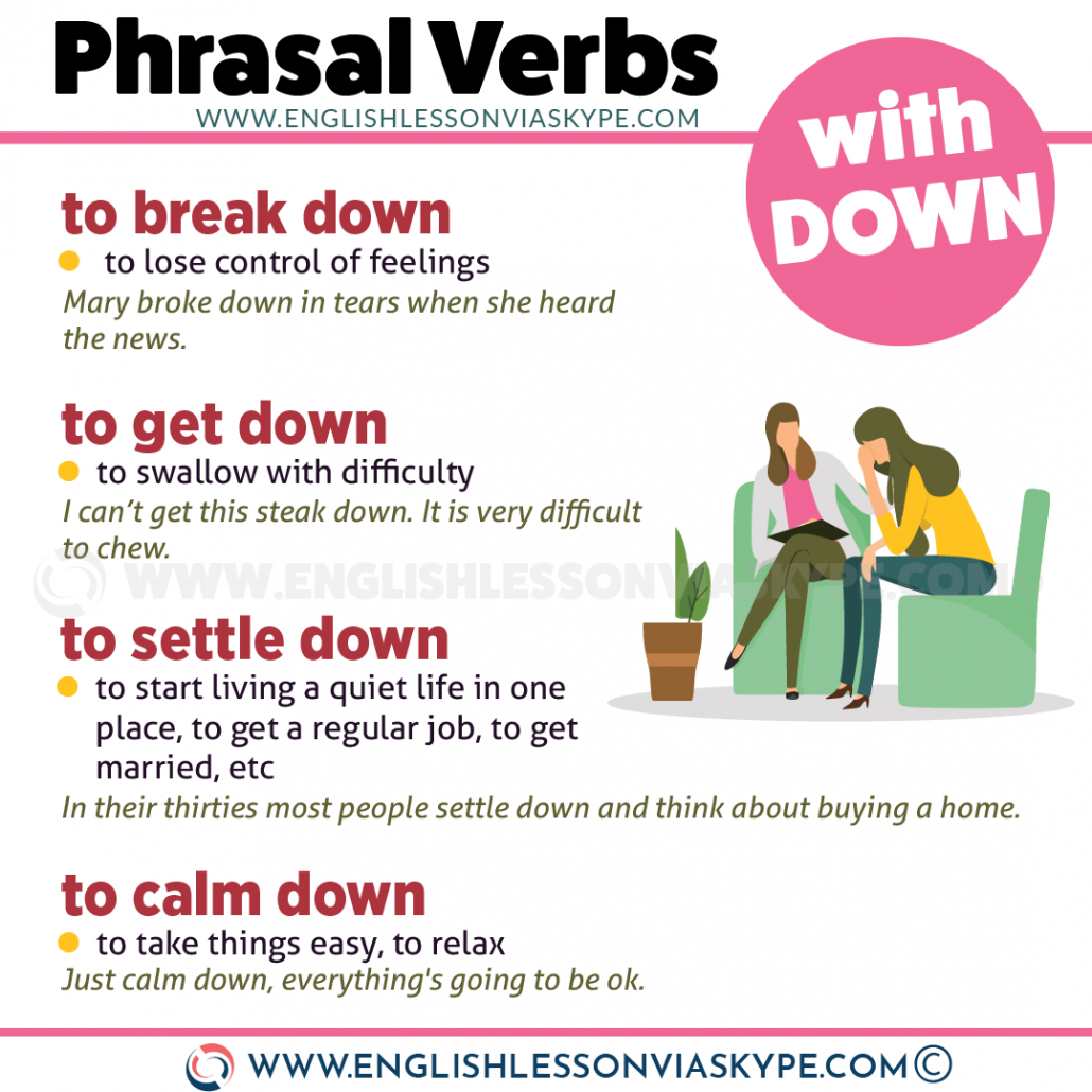 16 Phrasal Verbs with DOWN. Improve English vocabulary. Learn English with Harry at www.englishlessonviaskype.com #learnenglish #englishlessons #tienganh #EnglishTeacher #vocabulary #ingles #อังกฤษ #английский #aprenderingles #english #cursodeingles #учианглийский #vocabulário #dicasdeingles #learningenglish #ingilizce #englishgrammar #englishvocabulary #ielts #idiomas